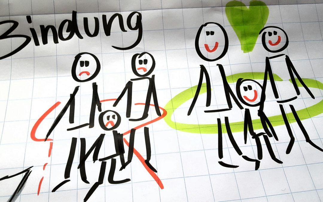 Workshop: Visualisieren für Berater*innen für Pflegefamilien