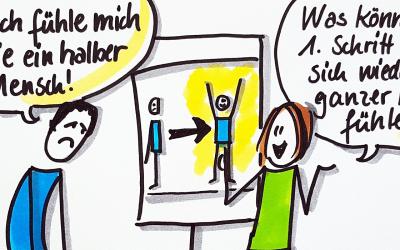Visualisieren im Coaching – Ein visueller Anker für den Coachingprozess